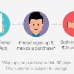 Flipkart App Share – Invite Friends and Earn Rs. 25 Per Invite