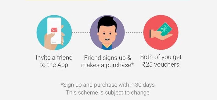 Flipkart App Share new refer and earn