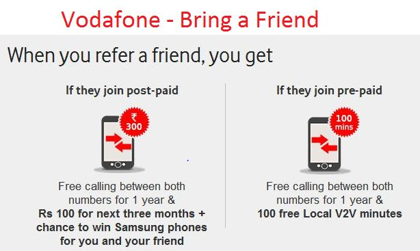 Vodafone refer a friend offer bring
